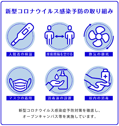 新型コロナウィルス感染予防の取り組み